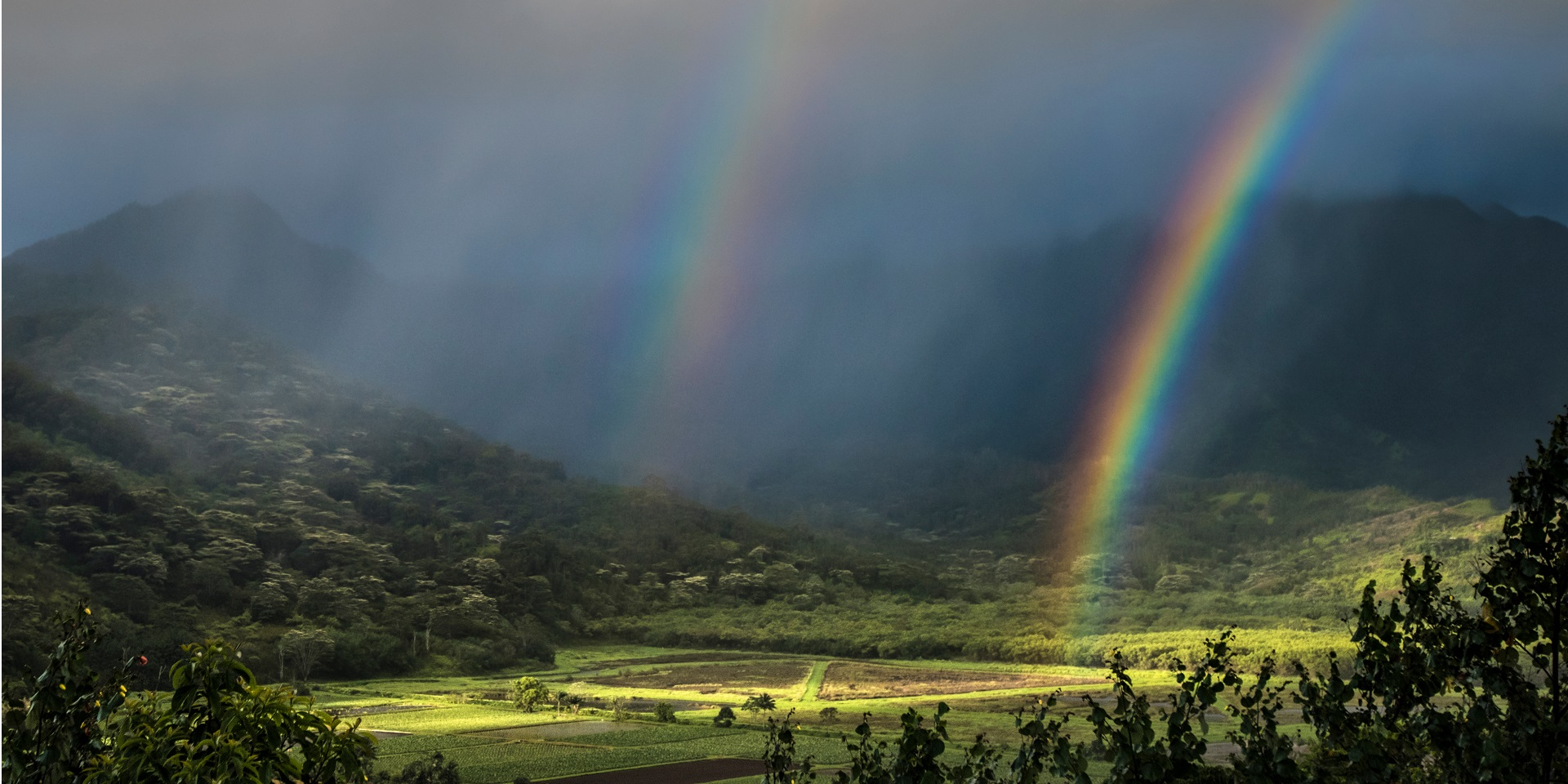 What is a double rainbow? - Met Office