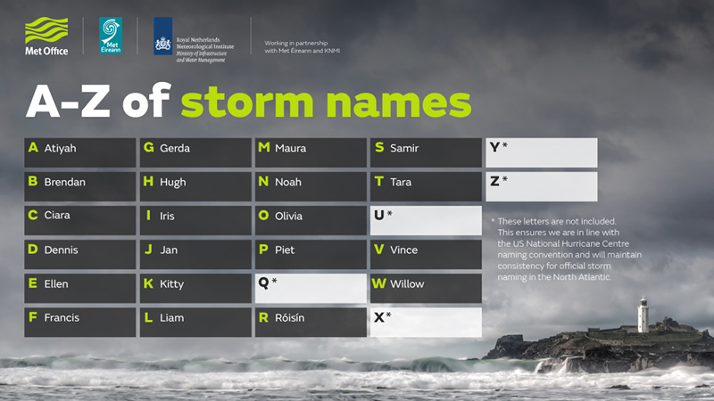 UK Storm Centre - Met Office