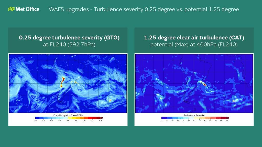 Turbulence comparison 0.25 vs. 1.25 degree