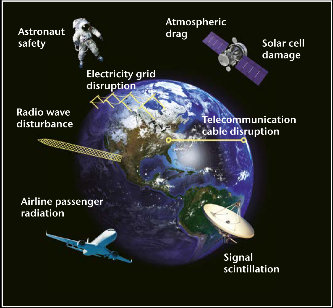 Transport Infrastructure: Space Weather Impacts