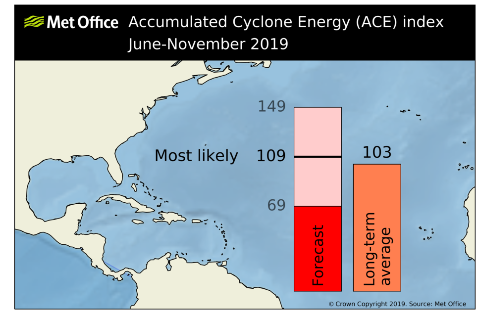 North Atlantic tropical storm seasonal forecast 2019 - Met